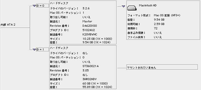 PowerMacintoshG4 AGPGraphics HDD増設10