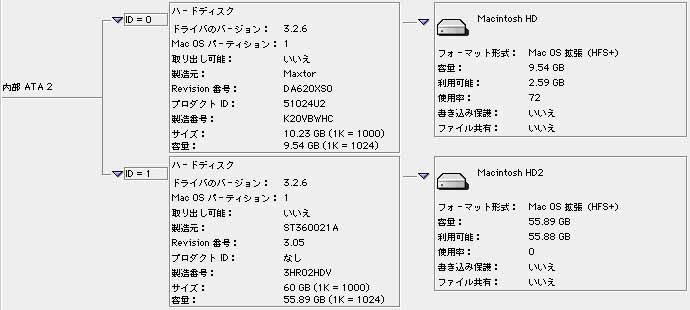 PowerMacintoshG4 AGPGraphics HDD増設12